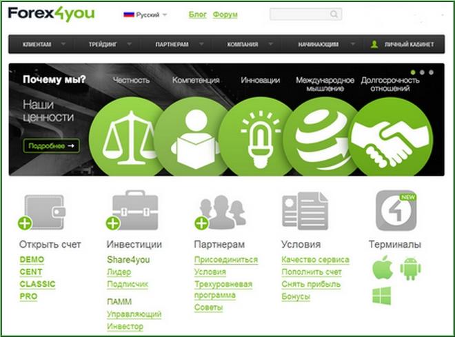 Forex4you – торговая марка Компании E-Global Trade & Finance Group, Inc., деятельностью которой является предоставление брокерских услуг в сети Интернет для retail клиентов с использованием электронных платежных систем.